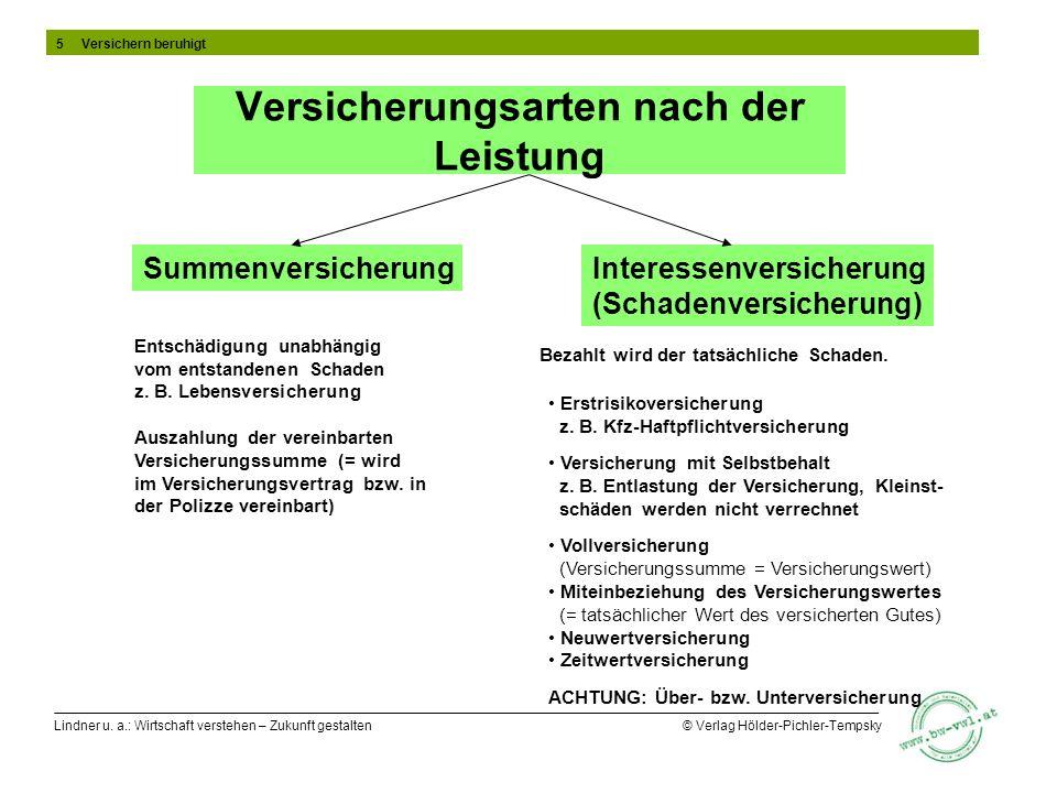 Lindner u. a.: Wirtschaft verstehen – Zukunft gestalten © Verlag Hölder-Pichler-Tempsky Versicherungsarten nach der Leistung Entschädigung unabhängig