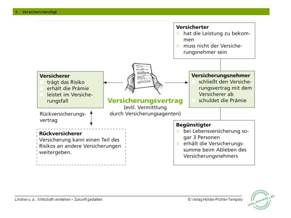 Lindner u. a.: Wirtschaft verstehen – Zukunft gestalten © Verlag Hölder-Pichler-Tempsky 5 Versichern beruhigt