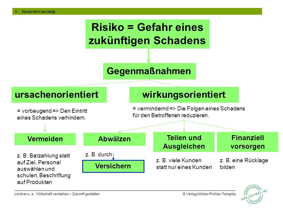 Lindner u. a.: Wirtschaft verstehen – Zukunft gestalten © Verlag Hölder-Pichler-Tempsky Gegenmaßnahmen Finanziell vorsorgen z. B. eine Rücklage bilden