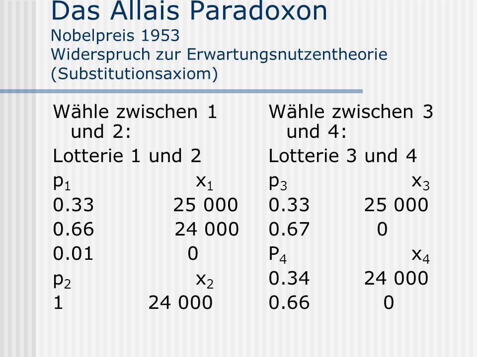 Das Allais Paradoxon Nobelpreis 1953 Widerspruch zur Erwartungsnutzentheorie (Substitutionsaxiom) Wähle zwischen 1 und 2: Lotterie 1 und 2 p 1 x 1 0.3
