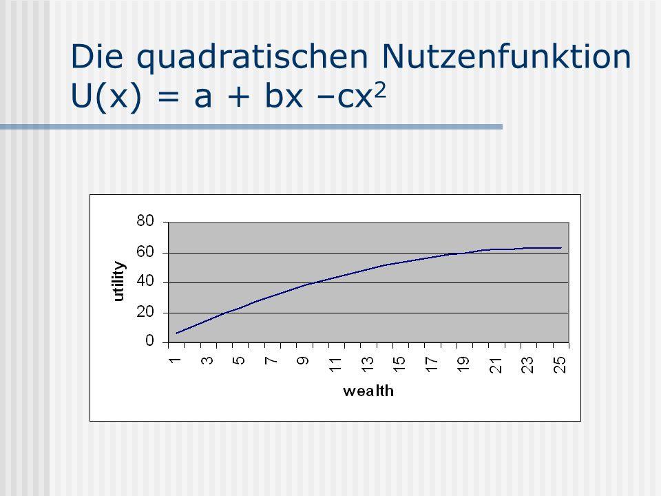 Die quadratischen Nutzenfunktion U(x) = a + bx –cx 2