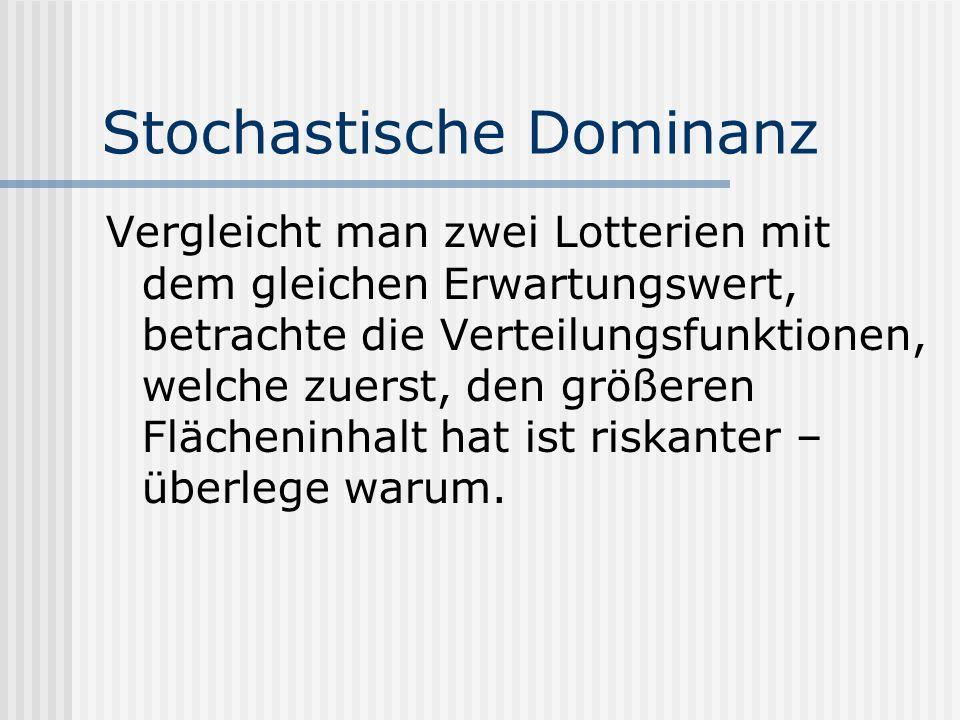 Stochastische Dominanz Vergleicht man zwei Lotterien mit dem gleichen Erwartungswert, betrachte die Verteilungsfunktionen, welche zuerst, den größeren