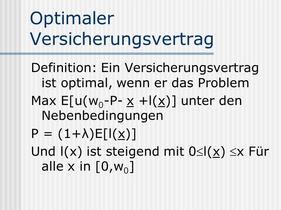 Optimaler Versicherungsvertrag Definition: Ein Versicherungsvertrag ist optimal, wenn er das Problem Max E[u(w 0 -P- x +l(x)] unter den Nebenbedingung