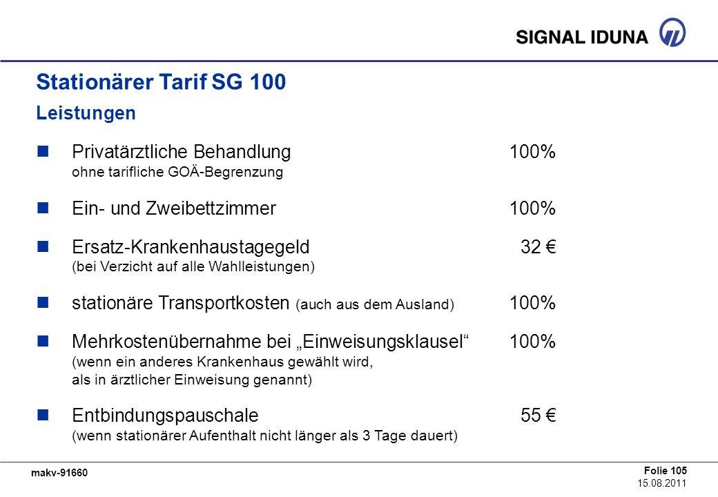 makv-91660 Folie 105 15.08.2011 Stationärer Tarif SG 100 Leistungen Privatärztliche Behandlung 100% ohne tarifliche GOÄ-Begrenzung Ein- und Zweibettzi