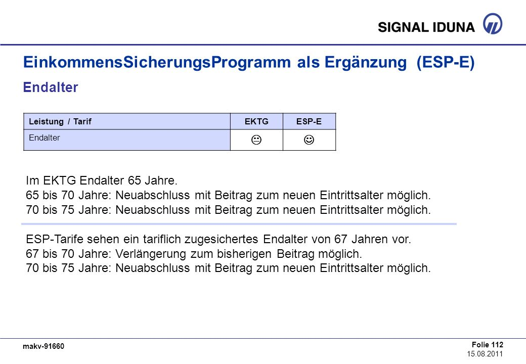 makv-91660 Folie 112 15.08.2011 EinkommensSicherungsProgramm als Ergänzung (ESP-E) Endalter Im EKTG Endalter 65 Jahre. 65 bis 70 Jahre: Neuabschluss m