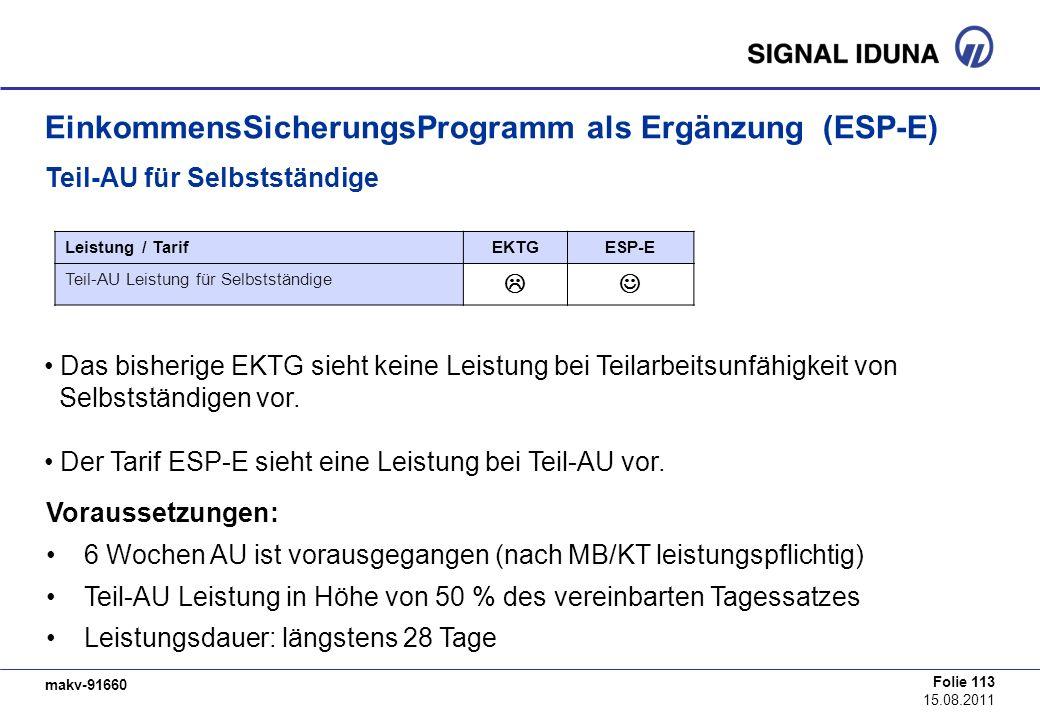 makv-91660 Folie 113 15.08.2011 EinkommensSicherungsProgramm als Ergänzung (ESP-E) Teil-AU für Selbstständige Das bisherige EKTG sieht keine Leistung