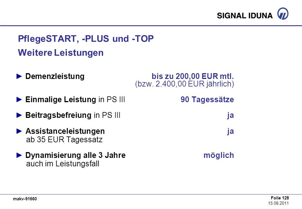 makv-91660 Folie 128 15.08.2011 PflegeSTART, -PLUS und -TOP Weitere Leistungen Demenzleistungbis zu 200,00 EUR mtl. (bzw. 2.400,00 EUR jährlich) Einma