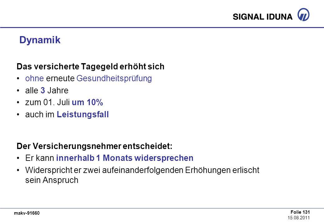 makv-91660 Folie 131 15.08.2011 Dynamik Das versicherte Tagegeld erhöht sich ohne erneute Gesundheitsprüfung alle 3 Jahre zum 01. Juli um 10% auch im