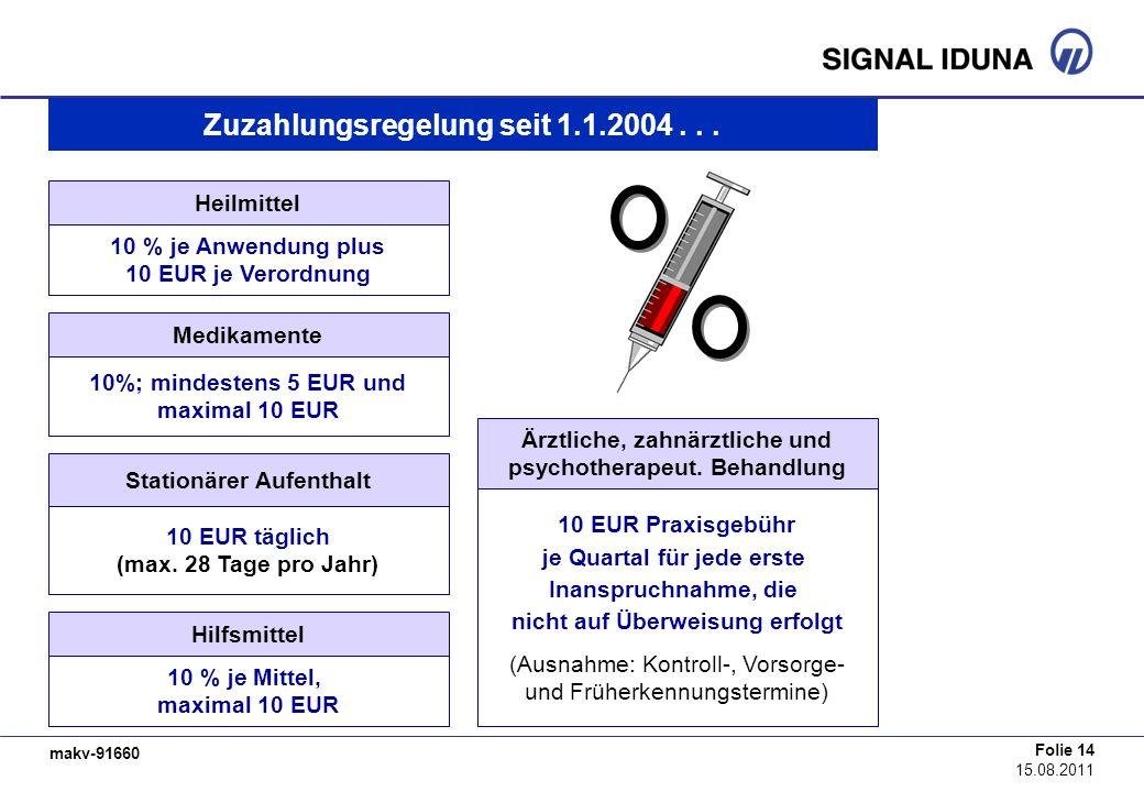 makv-91660 Folie 14 15.08.2011 Stationärer Aufenthalt 10 EUR täglich (max. 28 Tage pro Jahr) Ärztliche, zahnärztliche und psychotherapeut. Behandlung