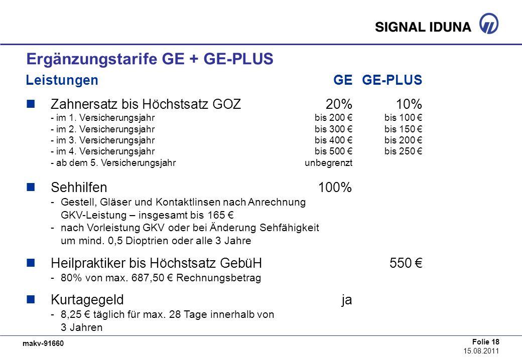 makv-91660 Folie 18 15.08.2011 Ergänzungstarife GE + GE-PLUS LeistungenGEGE-PLUS Zahnersatz bis Höchstsatz GOZ20% 10% - im 1. Versicherungsjahrbis 200