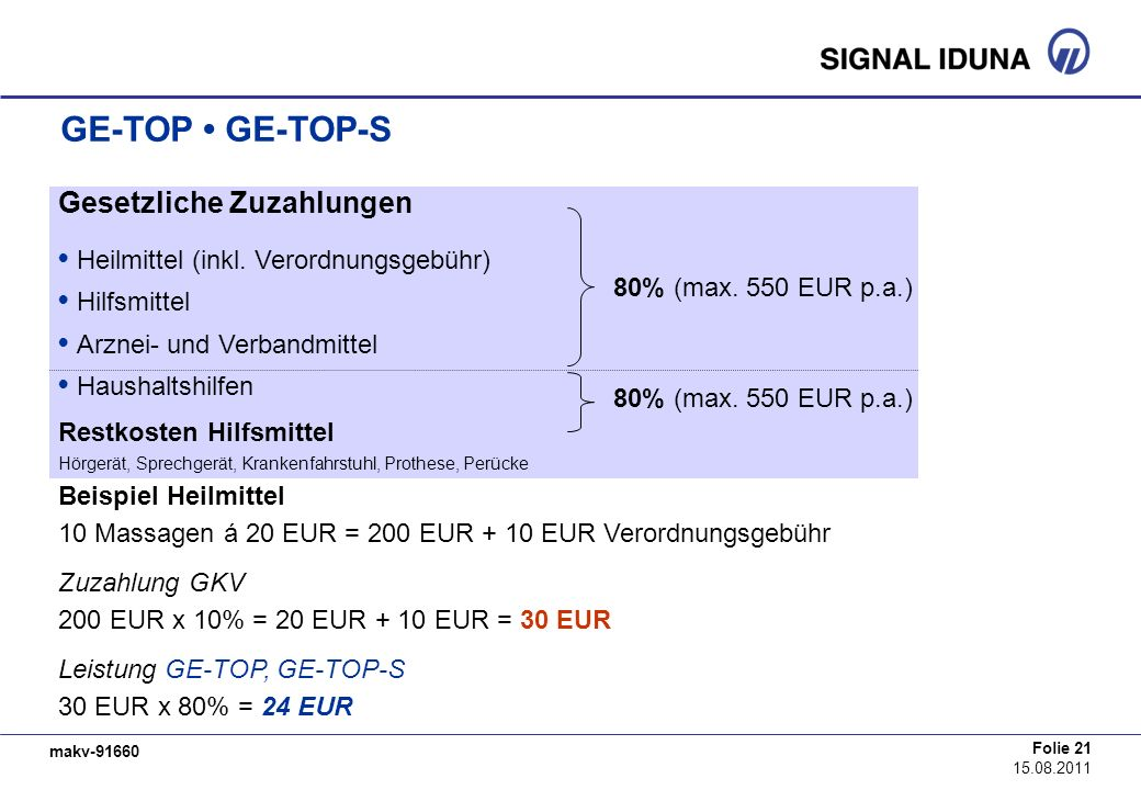 makv-91660 Folie 21 15.08.2011 GE-TOP GE-TOP-S Gesetzliche Zuzahlungen Heilmittel (inkl. Verordnungsgebühr) Hilfsmittel Arznei- und Verbandmittel Haus