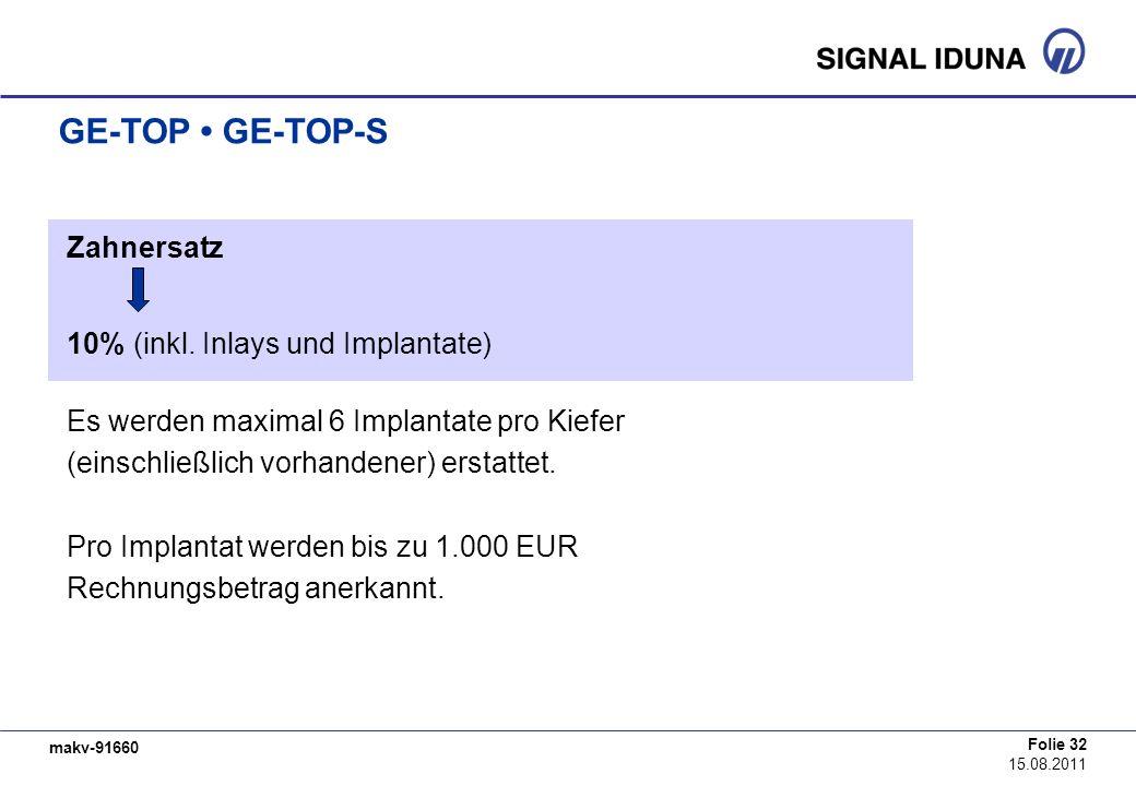 makv-91660 Folie 32 15.08.2011 GE-TOP GE-TOP-S Zahnersatz 10% (inkl. Inlays und Implantate) Es werden maximal 6 Implantate pro Kiefer (einschließlich