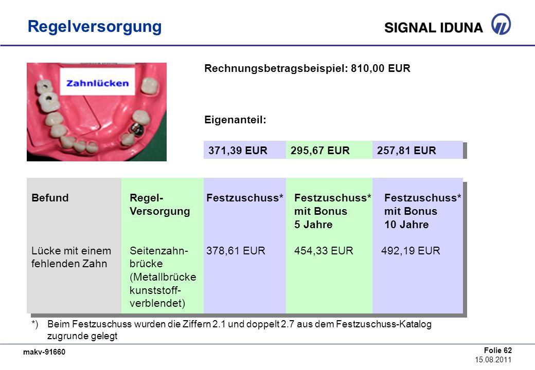 makv-91660 Folie 62 15.08.2011 371,39 EUR295,67 EUR257,81 EUR Regelversorgung BefundRegel-Festzuschuss*Festzuschuss* Festzuschuss* Versorgung mit Bonu