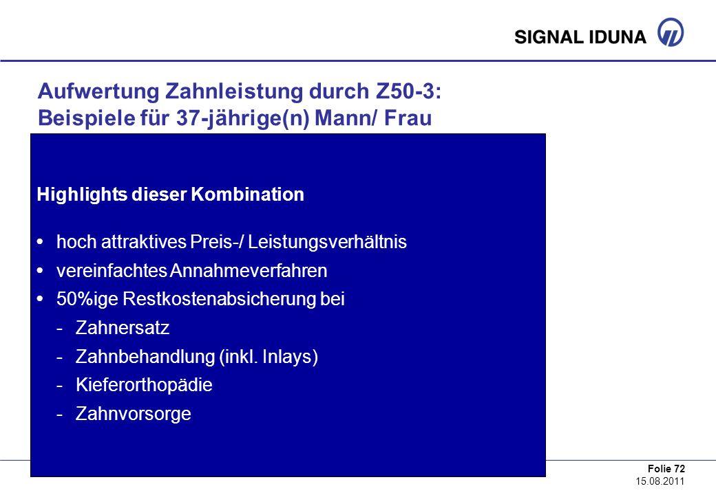 makv-91660 Folie 72 15.08.2011 Aufwertung Zahnleistung durch Z50-3: Beispiele für 37-jährige(n) Mann/ Frau Implantat inkl. Suprakonstruktion 1.560,- E