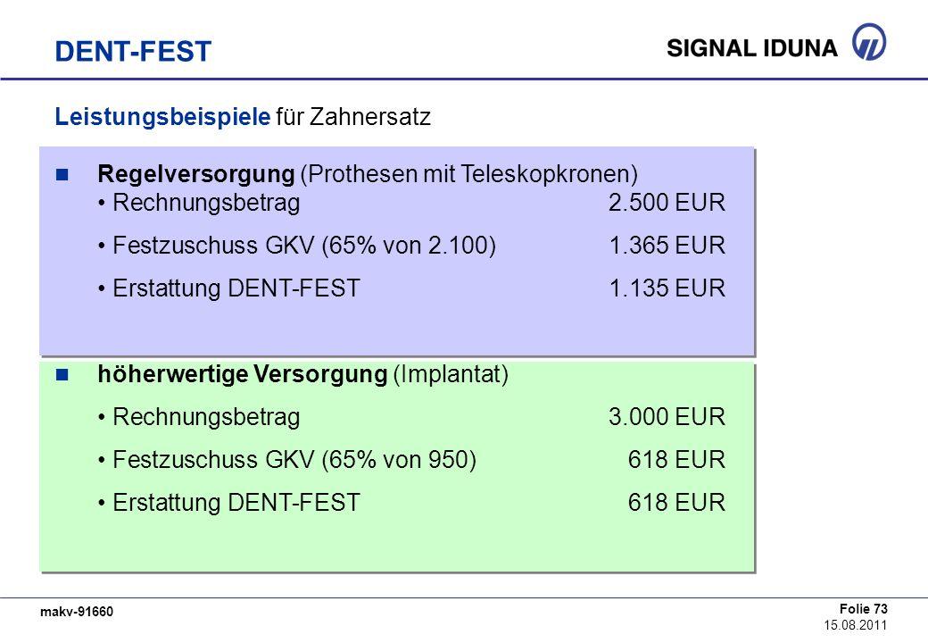 makv-91660 Folie 73 15.08.2011 DENT-FEST Leistungsbeispiele für Zahnersatz Regelversorgung (Prothesen mit Teleskopkronen) Rechnungsbetrag2.500 EUR Fes