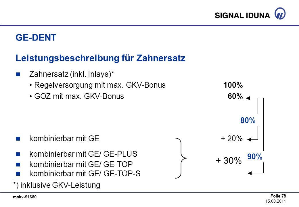 makv-91660 Folie 78 15.08.2011 Zahnersatz (inkl. Inlays)* Regelversorgung mit max. GKV-Bonus 100% GOZ mit max. GKV-Bonus 60% kombinierbar mit GE + 20%