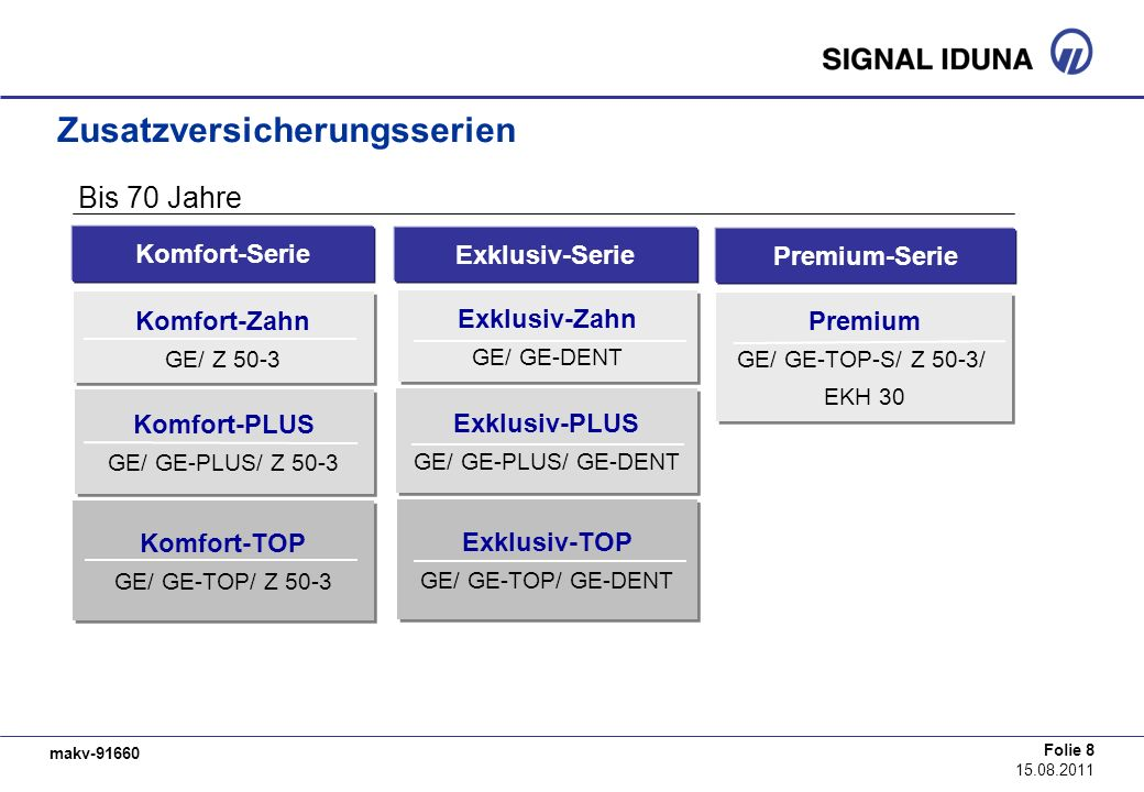 makv-91660 Folie 8 15.08.2011 Zusatzversicherungsserien Komfort-Serie Exklusiv-Serie Premium-Serie Komfort-Zahn GE/ Z 50-3 Komfort-Zahn GE/ Z 50-3 Kom
