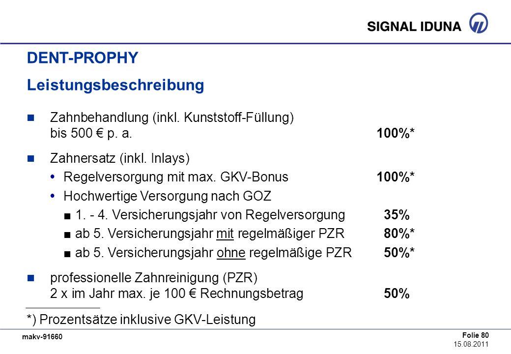 makv-91660 Folie 80 15.08.2011 Zahnbehandlung (inkl. Kunststoff-Füllung) bis 500 p. a. 100%* Zahnersatz (inkl. Inlays) Regelversorgung mit max. GKV-Bo