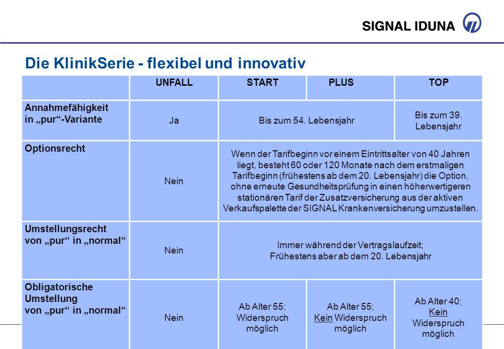 makv-91660 Folie 91 15.08.2011 Die KlinikSerie - flexibel und innovativ UNFALLSTART PLUSTOP Annahmefähigkeit in pur-Variante JaBis zum 54. Lebensjahr