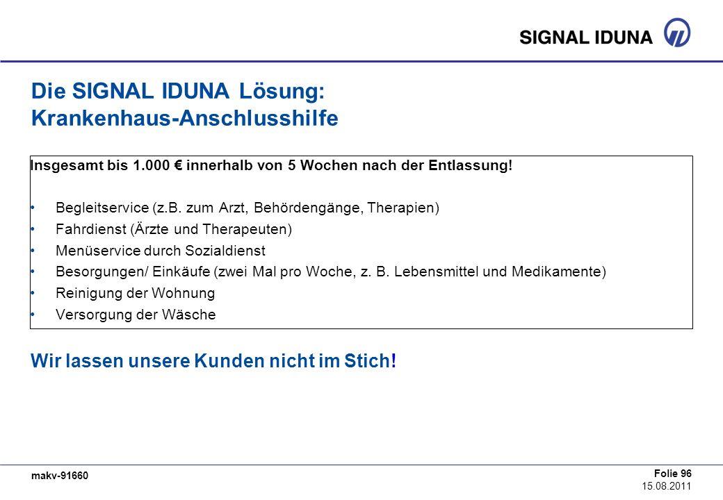 makv-91660 Folie 96 15.08.2011 Die SIGNAL IDUNA Lösung: Krankenhaus-Anschlusshilfe Insgesamt bis 1.000 innerhalb von 5 Wochen nach der Entlassung! Beg