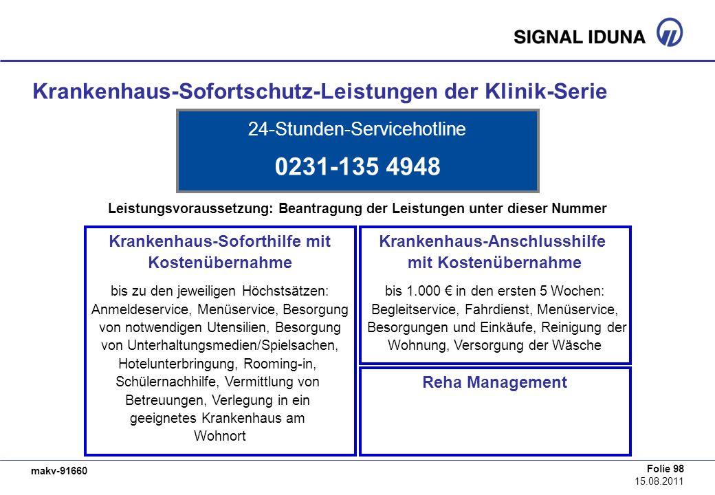makv-91660 Folie 98 15.08.2011 24-Stunden-Servicehotline 0231-135 4948 Krankenhaus-Soforthilfe mit Kostenübernahme bis zu den jeweiligen Höchstsätzen: