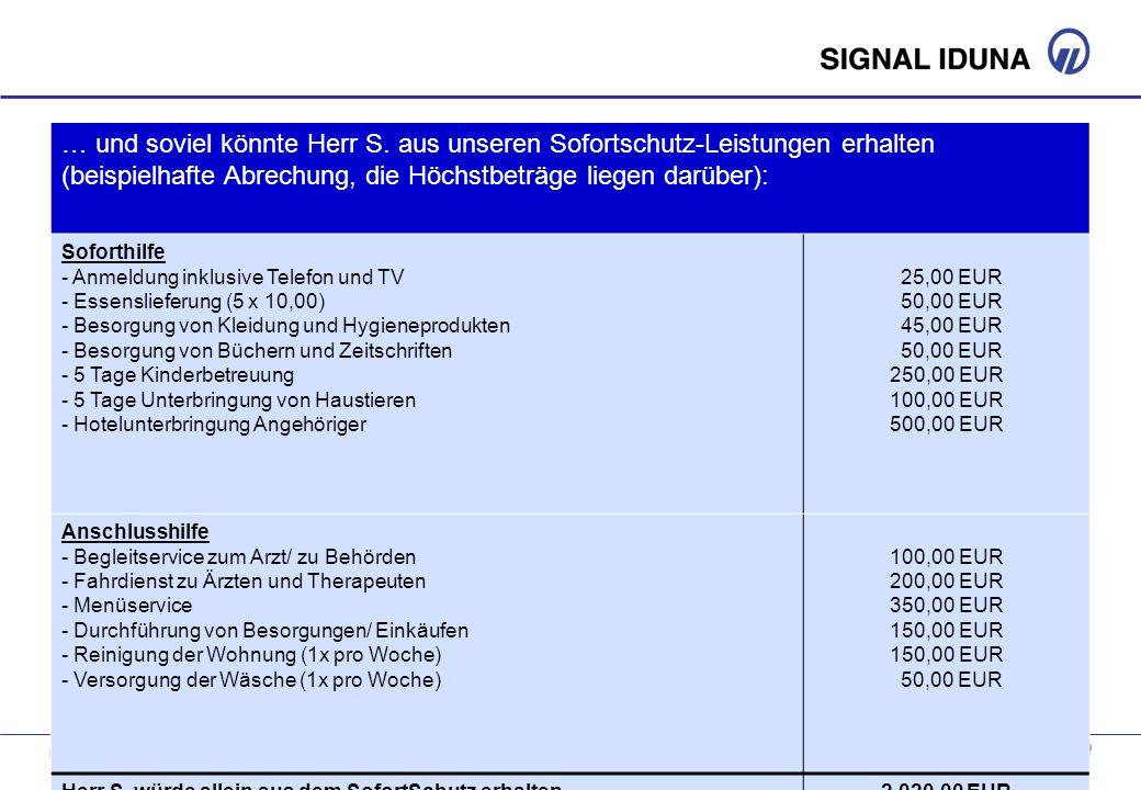 makv-91660 Folie 99 15.08.2011 … und soviel könnte Herr S. aus unseren Sofortschutz-Leistungen erhalten (beispielhafte Abrechung, die Höchstbeträge li
