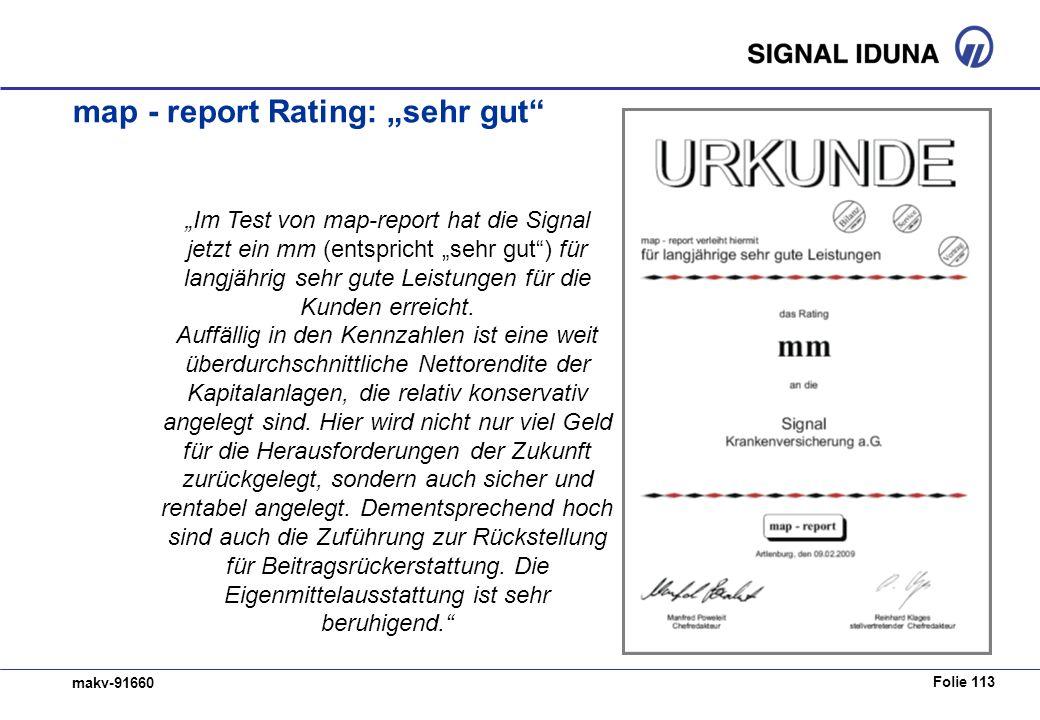 Folie 113 makv-91660 map - report Rating: sehr gut Im Test von map-report hat die Signal jetzt ein mm (entspricht sehr gut) für langjährig sehr gute Leistungen für die Kunden erreicht.