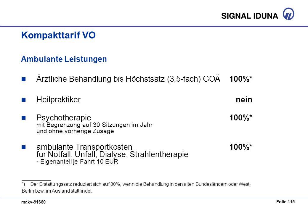 Folie 115 makv-91660 Ambulante Leistungen Ärztliche Behandlung bis Höchstsatz (3,5-fach) GOÄ100%* Heilpraktikernein Psychotherapie100%* mit Begrenzung