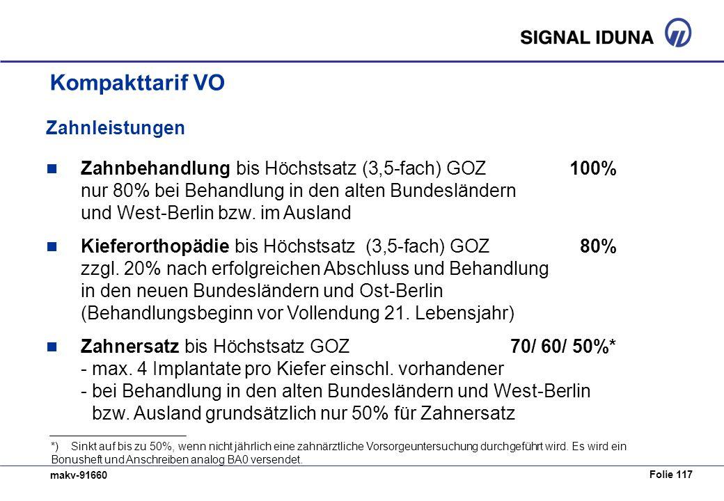 Folie 117 makv-91660 Zahnleistungen Zahnbehandlung bis Höchstsatz (3,5-fach) GOZ100% nur 80% bei Behandlung in den alten Bundesländern und West-Berlin bzw.