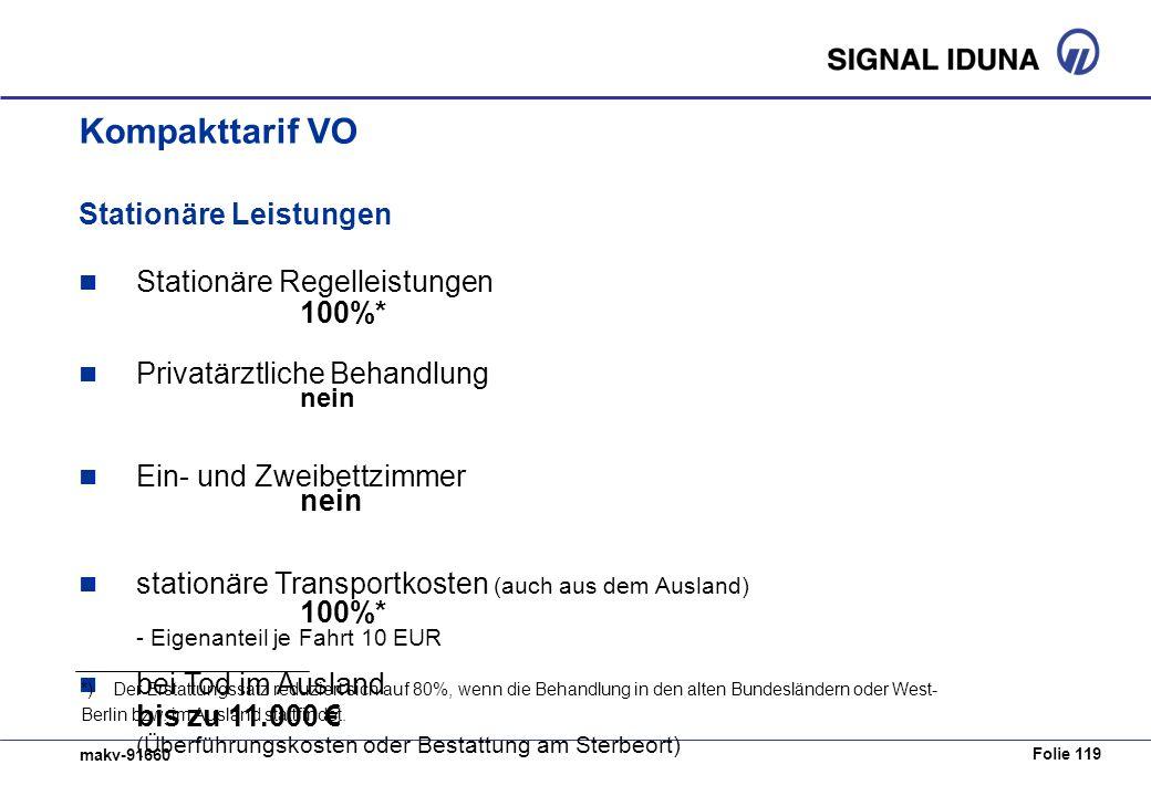 Folie 119 makv-91660 Stationäre Leistungen Stationäre Regelleistungen 100%* Privatärztliche Behandlung nein Ein- und Zweibettzimmer nein stationäre Tr