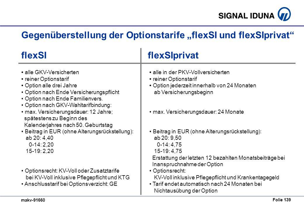 Folie 139 makv-91660 flexSIflexSIprivat alle GKV-Versicherten alle in der PKV-Vollversicherten reiner Optionstarif reiner Optionstarif Option alle dre