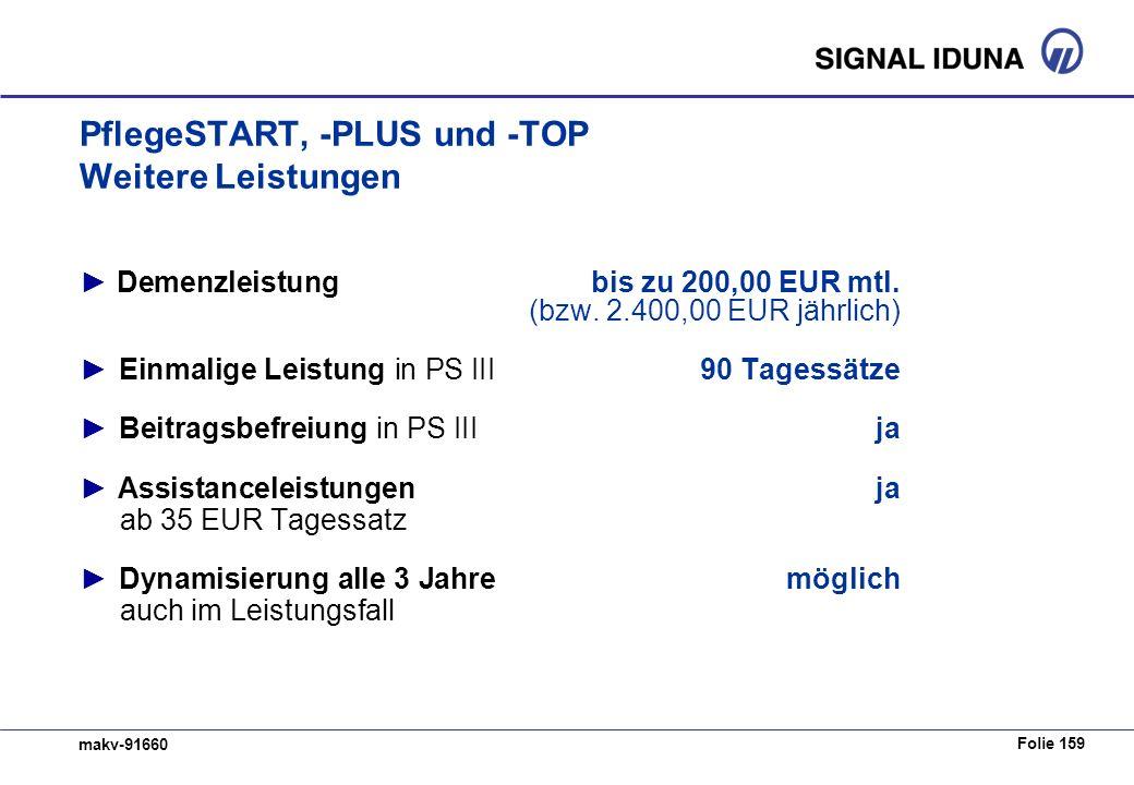 Folie 159 makv-91660 PflegeSTART, -PLUS und -TOP Weitere Leistungen Demenzleistungbis zu 200,00 EUR mtl. (bzw. 2.400,00 EUR jährlich) Einmalige Leistu