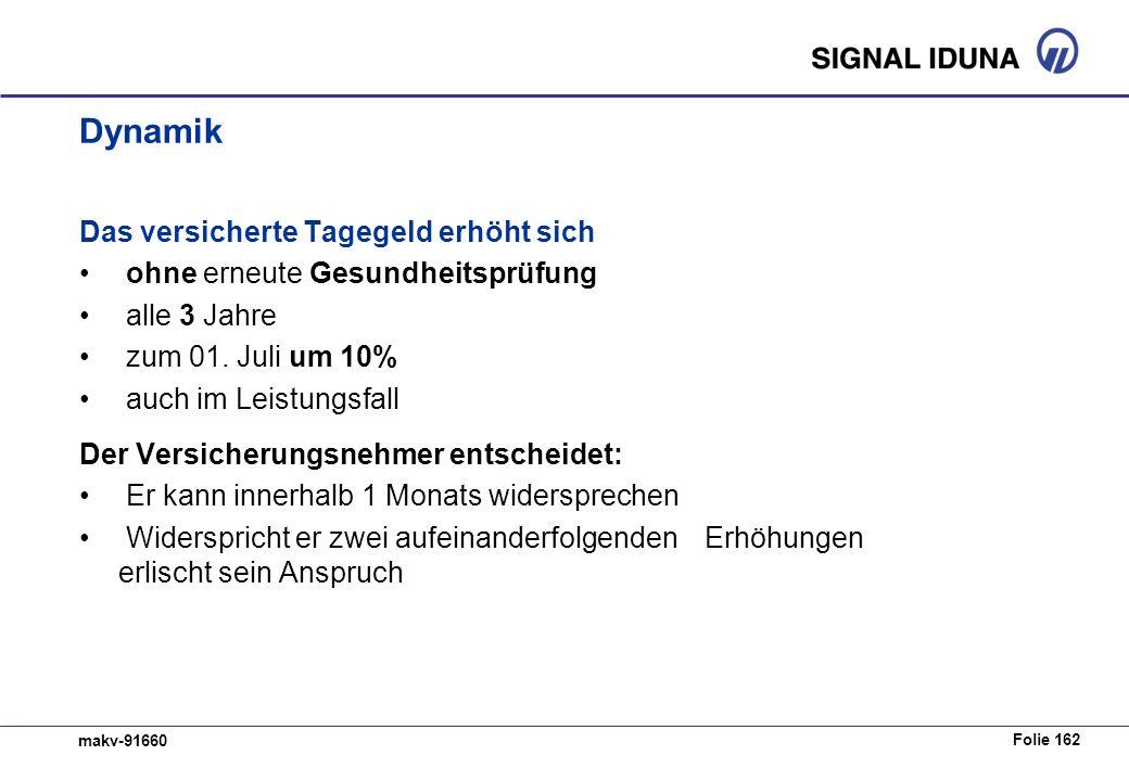 Folie 162 makv-91660 Dynamik Das versicherte Tagegeld erhöht sich ohne erneute Gesundheitsprüfung alle 3 Jahre zum 01. Juli um 10% auch im Leistungsfa