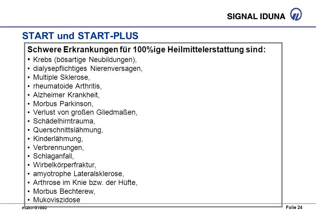 Folie 24 makv-91660 START und START-PLUS Schwere Erkrankungen für 100%ige Heilmittelerstattung sind: Krebs (bösartige Neubildungen), dialysepflichtige