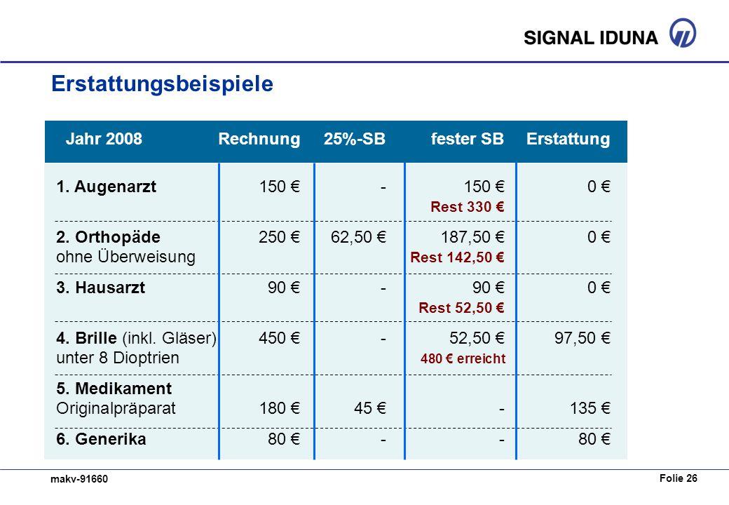Folie 26 makv-91660 Jahr 2008 Rechnung 25%-SBfester SBErstattung 1.