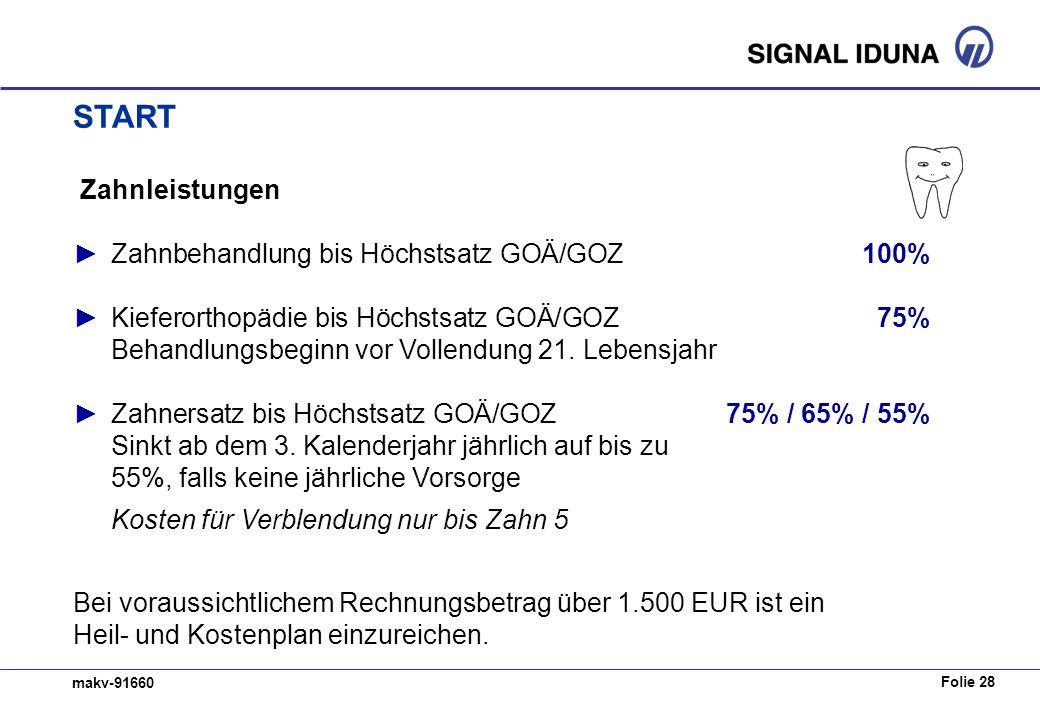 Folie 28 makv-91660 Zahnleistungen Zahnbehandlung bis Höchstsatz GOÄ/GOZ100% Kieferorthopädie bis Höchstsatz GOÄ/GOZ75% Behandlungsbeginn vor Vollendung 21.