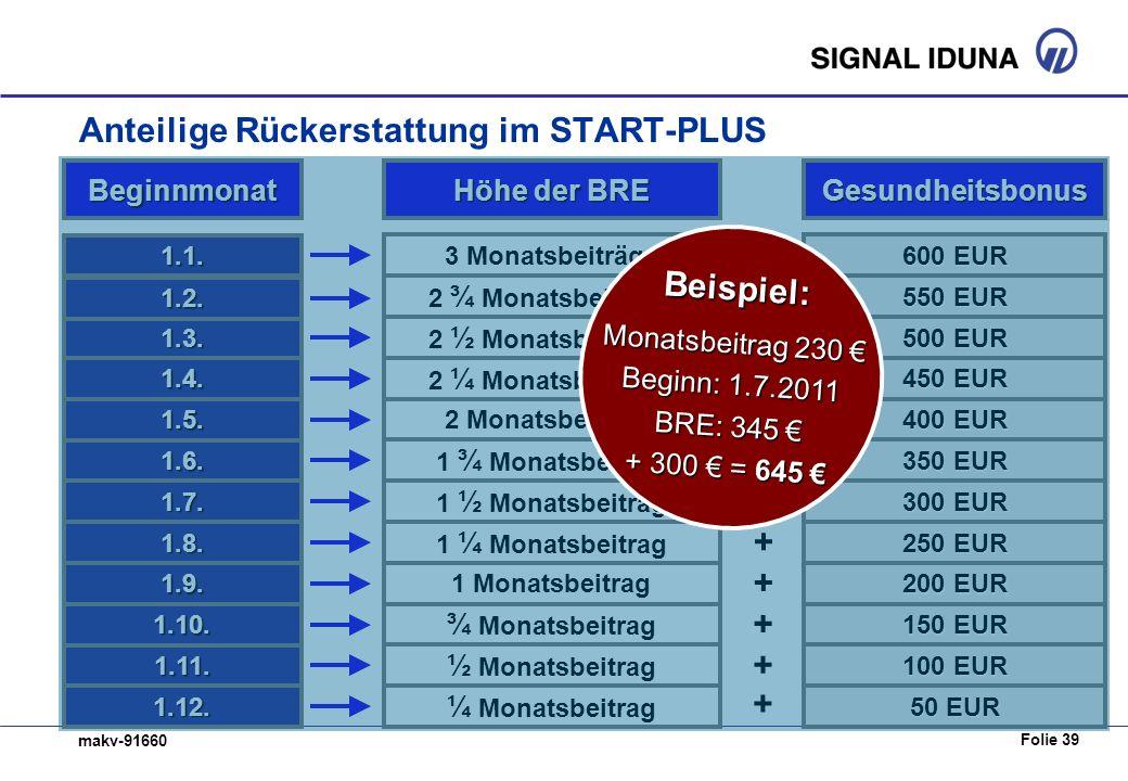 Folie 39 makv-91660 Anteilige Rückerstattung im START-PLUS 1.11.