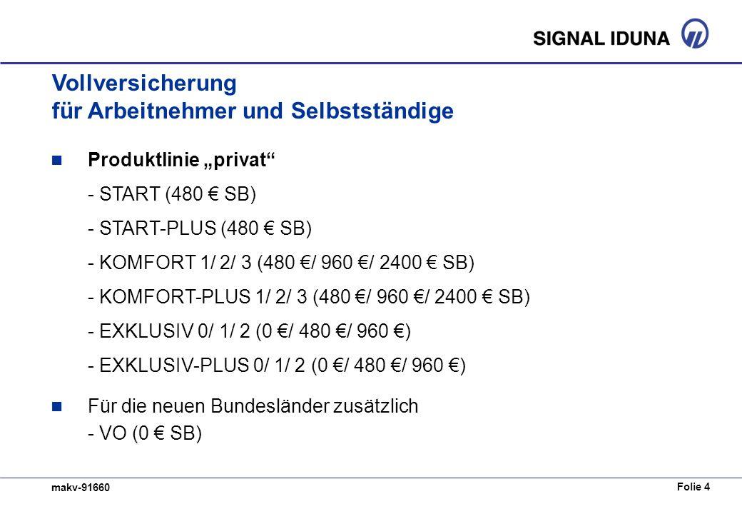 Folie 4 makv-91660 Produktlinie privat - START (480 SB) - START-PLUS (480 SB) - KOMFORT 1/ 2/ 3 (480 / 960 / 2400 SB) - KOMFORT-PLUS 1/ 2/ 3 (480 / 960 / 2400 SB) - EXKLUSIV 0/ 1/ 2 (0 / 480 / 960 ) - EXKLUSIV-PLUS 0/ 1/ 2 (0 / 480 / 960 ) Für die neuen Bundesländer zusätzlich - VO (0 SB) Vollversicherung für Arbeitnehmer und Selbstständige
