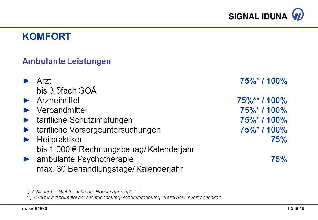 Folie 48 makv-91660 *) 75% nur bei Nichtbeachtung Hausarztprinzip; **) 75% für Arzneimittel bei Nichtbeachtung Generikaregelung, 100% bei Unverträglic