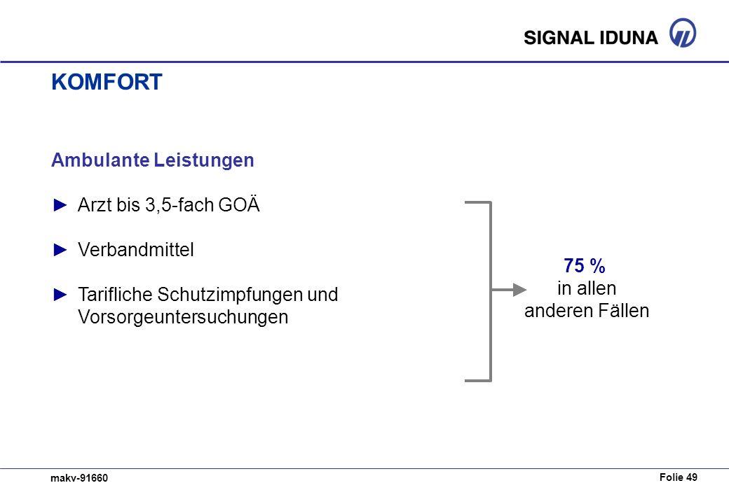 Folie 49 makv-91660 Ambulante Leistungen Arzt bis 3,5-fach GOÄ Verbandmittel Tarifliche Schutzimpfungen und Vorsorgeuntersuchungen 100% bei Erstbehand