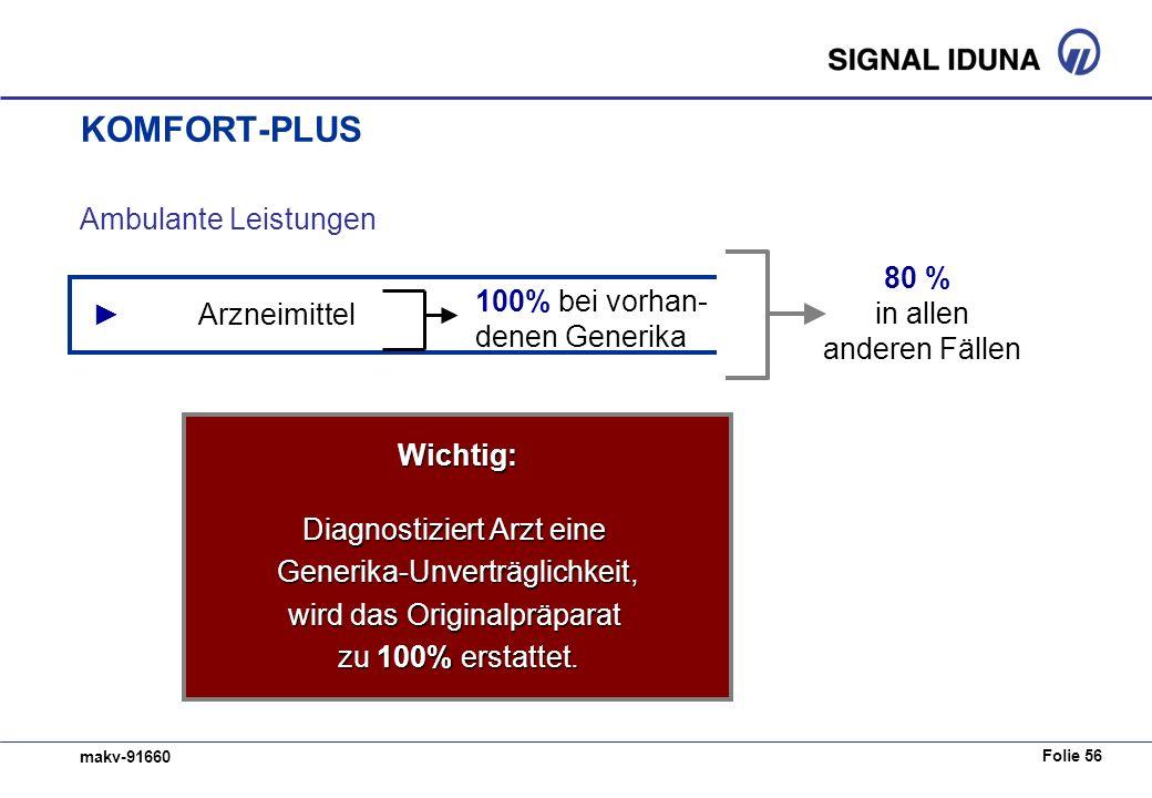 Folie 56 makv-91660 KOMFORT-PLUS 100% bei vorhan- denen Generika Arzneimittel Ambulante Leistungen 80 % in allen anderen FällenWichtig: Diagnostiziert Arzt eine Generika-Unverträglichkeit, wird das Originalpräparat zu 100% erstattet.