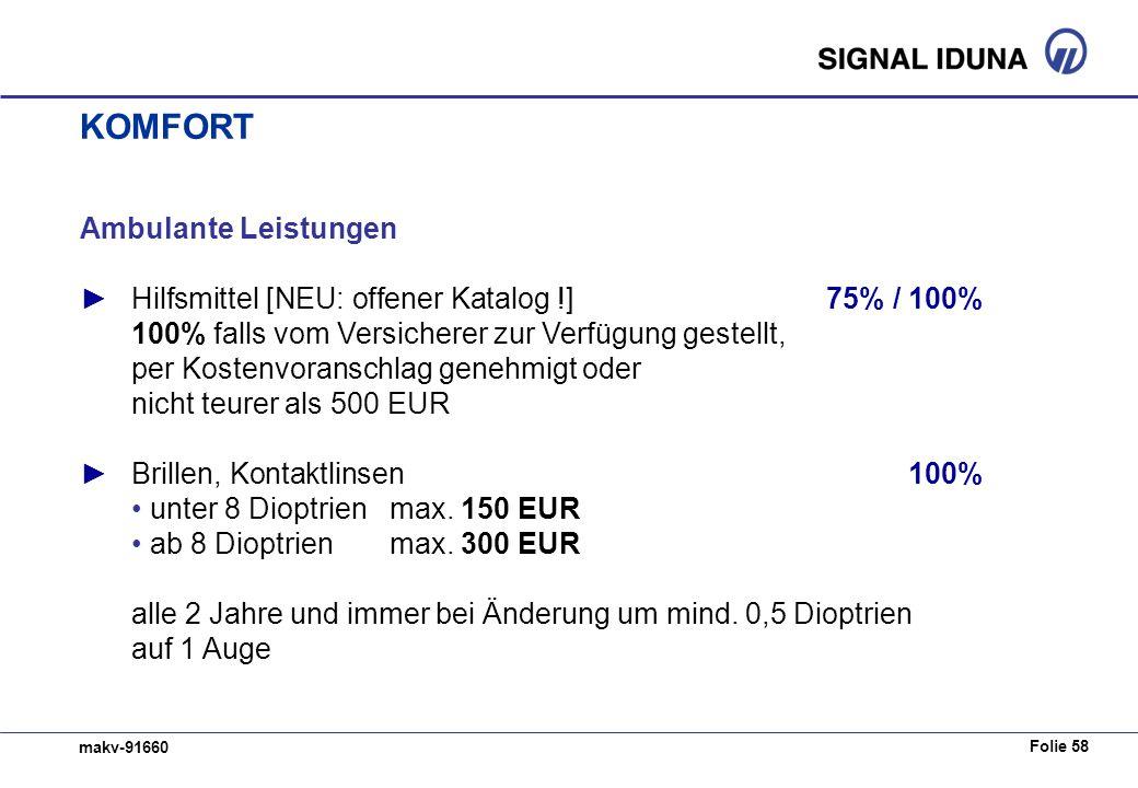 Folie 58 makv-91660 Ambulante Leistungen Hilfsmittel [NEU: offener Katalog !]75% / 100% 100% falls vom Versicherer zur Verfügung gestellt, per Kostenvoranschlag genehmigt oder nicht teurer als 500 EUR Brillen, Kontaktlinsen 100% unter 8 Dioptrien max.