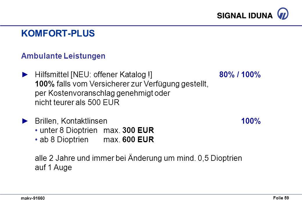 Folie 59 makv-91660 Ambulante Leistungen Hilfsmittel [NEU: offener Katalog !]80% / 100% 100% falls vom Versicherer zur Verfügung gestellt, per Kostenvoranschlag genehmigt oder nicht teurer als 500 EUR Brillen, Kontaktlinsen 100% unter 8 Dioptrien max.