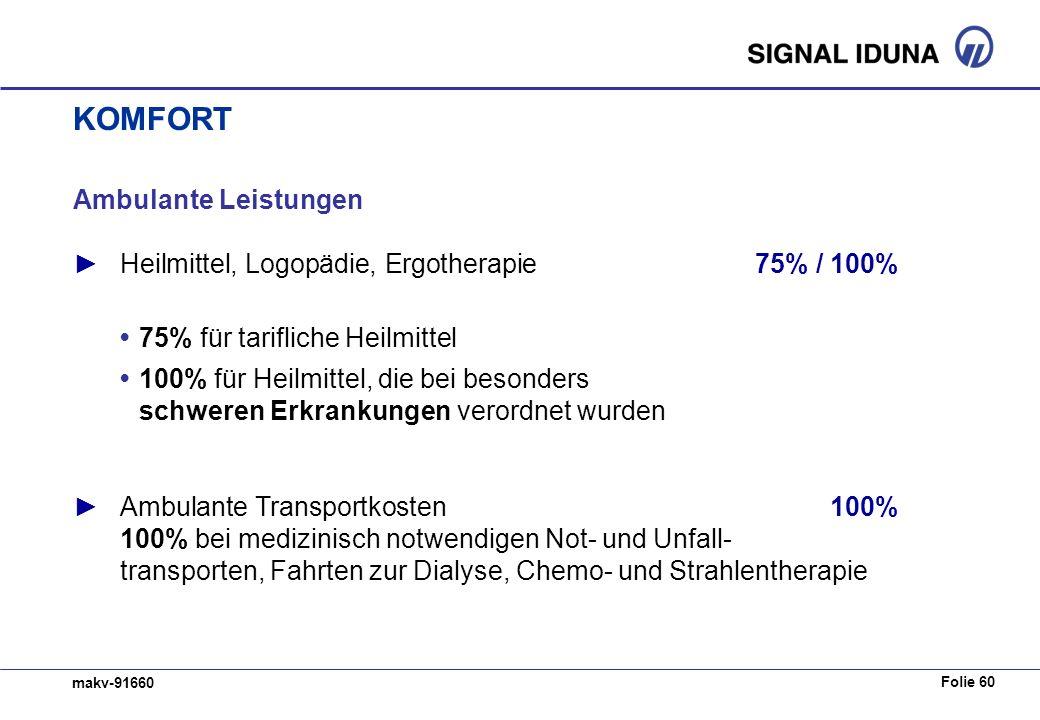 Folie 60 makv-91660 Ambulante Leistungen Heilmittel, Logopädie, Ergotherapie75% / 100% 75% für tarifliche Heilmittel 100% für Heilmittel, die bei beso