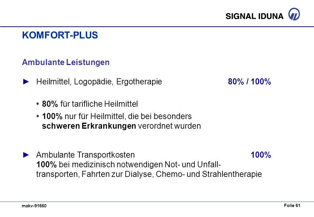 Folie 61 makv-91660 Ambulante Leistungen Heilmittel, Logopädie, Ergotherapie80% / 100% 80% für tarifliche Heilmittel 100% nur für Heilmittel, die bei