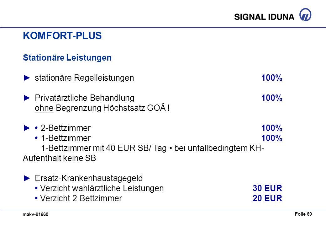 Folie 69 makv-91660 Stationäre Leistungen stationäre Regelleistungen100% Privatärztliche Behandlung100% ohne Begrenzung Höchstsatz GOÄ .