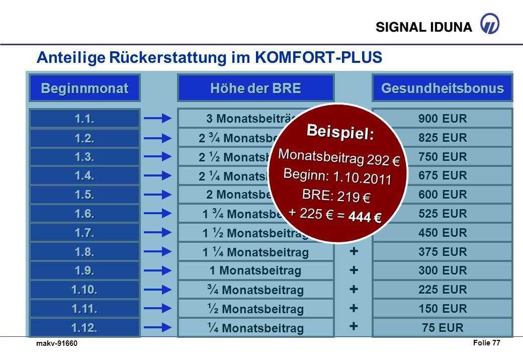 Folie 77 makv-91660 Anteilige Rückerstattung im KOMFORT-PLUS 1.11.