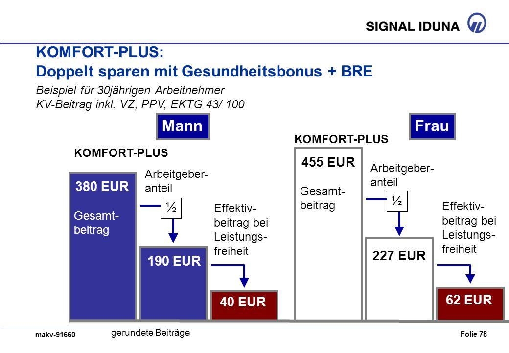 Folie 78 makv-91660 Rechenweg Gesamtbeitrag380 EUR abzüglich Arbeitgeberanteil190 EUR monatl.