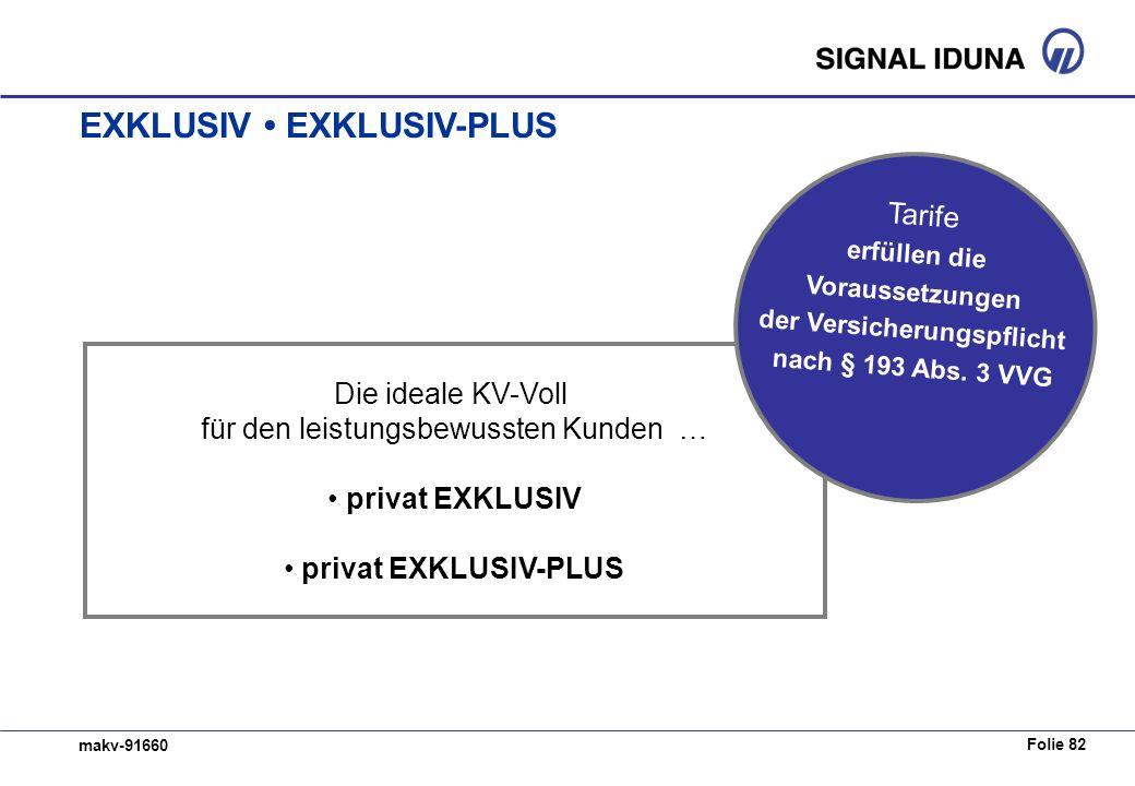 Folie 82 makv-91660 Die ideale KV-Voll für den leistungsbewussten Kunden … privat EXKLUSIV privat EXKLUSIV-PLUS Tarife erfüllen die Voraussetzungen der Versicherungspflicht nach § 193 Abs.
