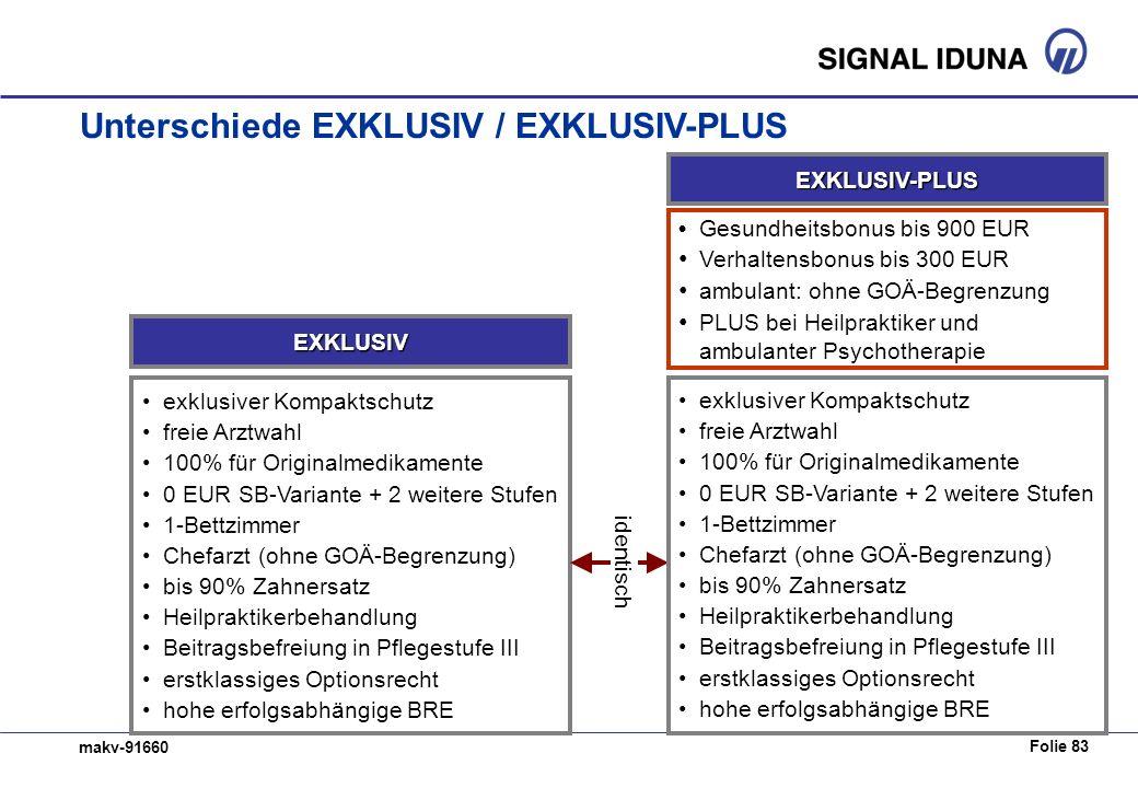 Folie 83 makv-91660 exklusiver Kompaktschutz freie Arztwahl 100% für Originalmedikamente 0 EUR SB-Variante + 2 weitere Stufen 1-Bettzimmer Chefarzt (o